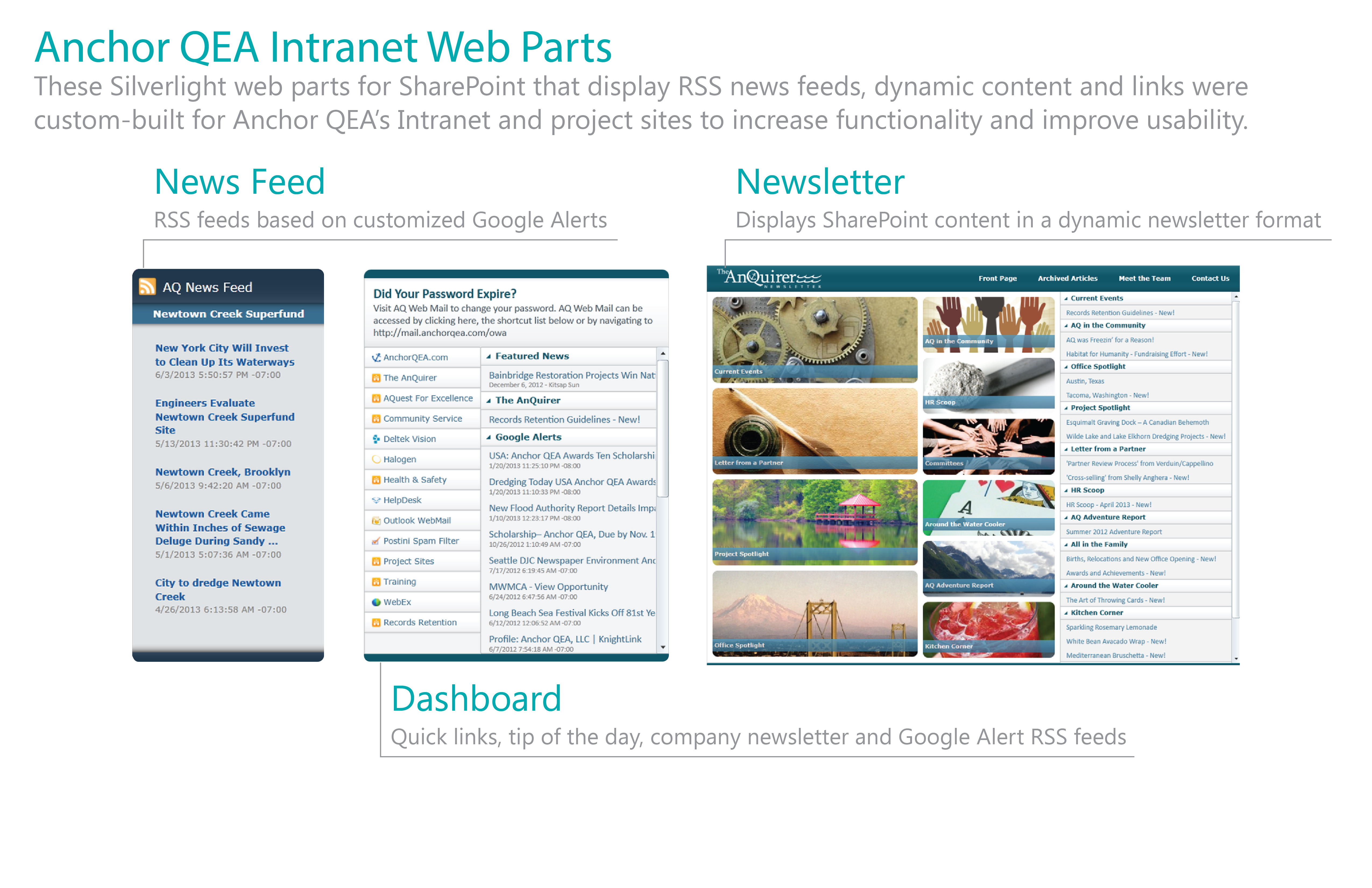 Anchor QEA Intranet Silverlight Web Parts